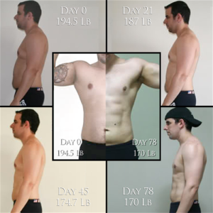 My Results from day 0 to day 78
